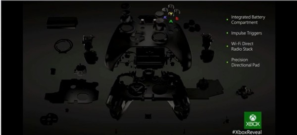 Controller Specifications